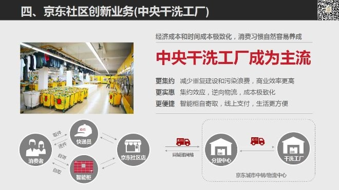 图解 17张PPT读懂京东的社区O2O战略