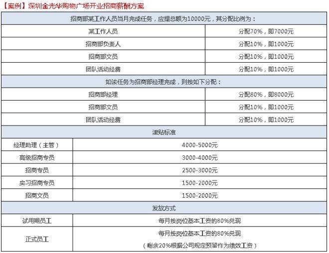 收入证明范本_揭秘朝鲜人民真实收入_招商收入