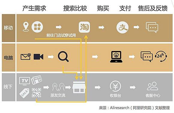 中国人口老龄化_2030年中国劳动人口