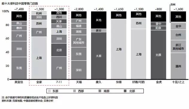 """016年中国快速消费品行业和零售业报告"""""""