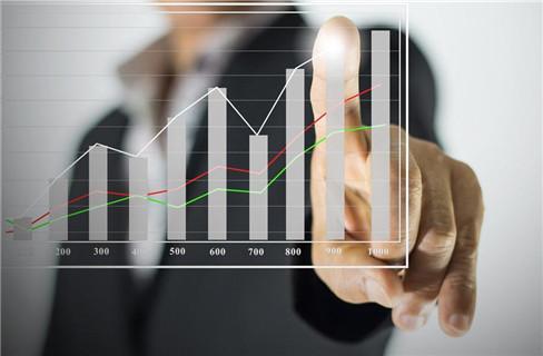 中百集团预计2016年净利润较去年基本持平