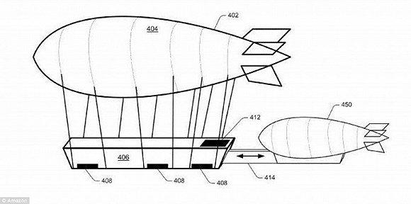 """亚马逊要建巨型 """"空中仓库"""" 几分钟内部署无人机交付包裹"""