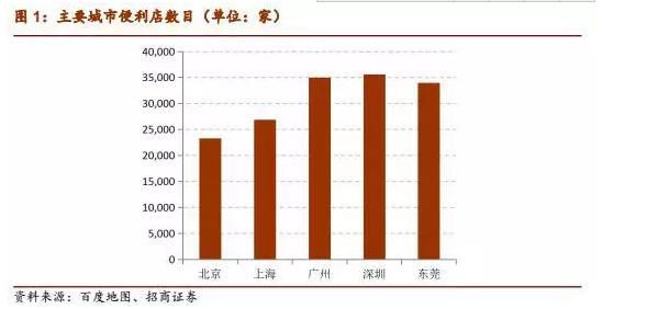 东莞人均gdp_东莞地铁图