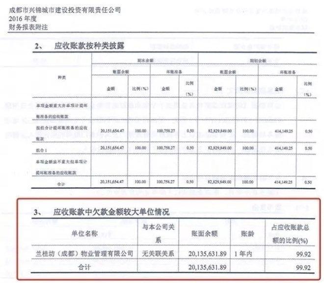 016房钱发没始次曝成都招聘模特边沿化的成都兰桂坊2010至2 夜场资讯