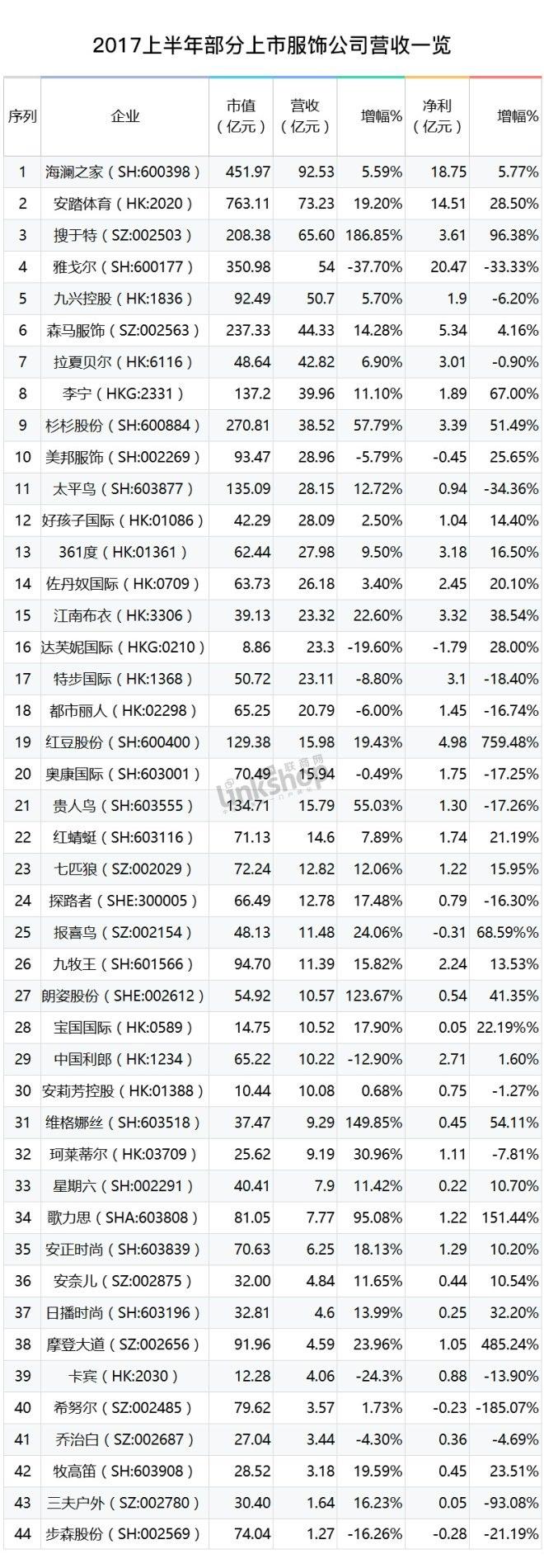 安踏的医疗无忧、安居计划曝光 叫板阿里京东福利(图2)