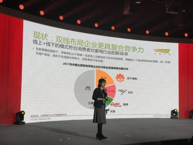 2017全渠道家电销售规模达7905亿 苏宁占20%