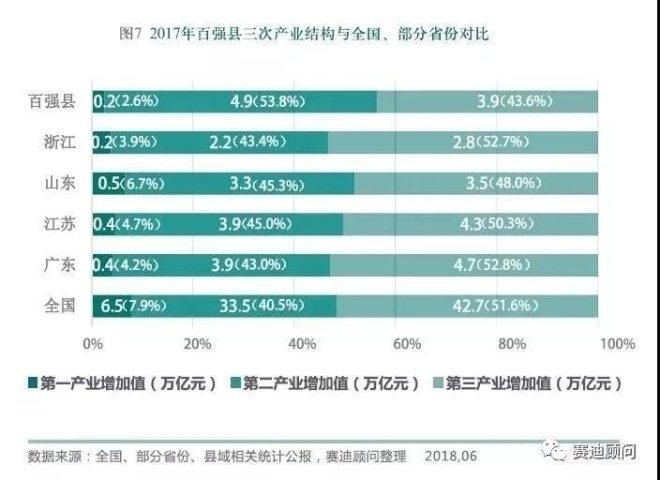 2018商城县经济总量排名_经济