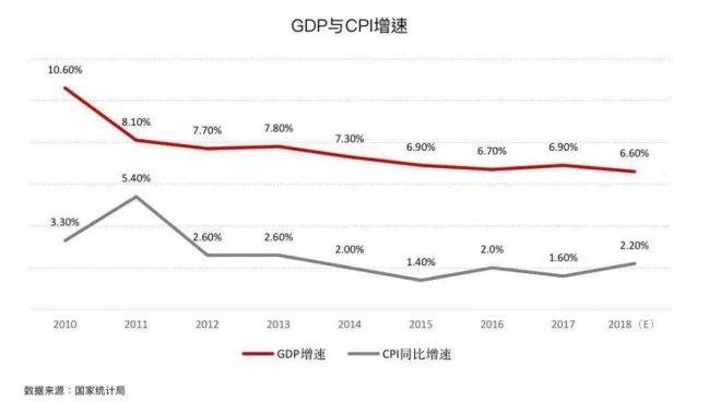 2018/2019北京商业地产市场盘点与趋势预测