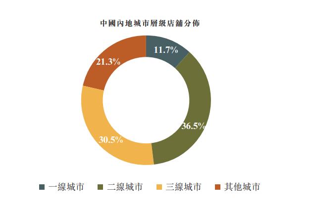 江南布衣发布新半年报 粉丝经济推动销售增长