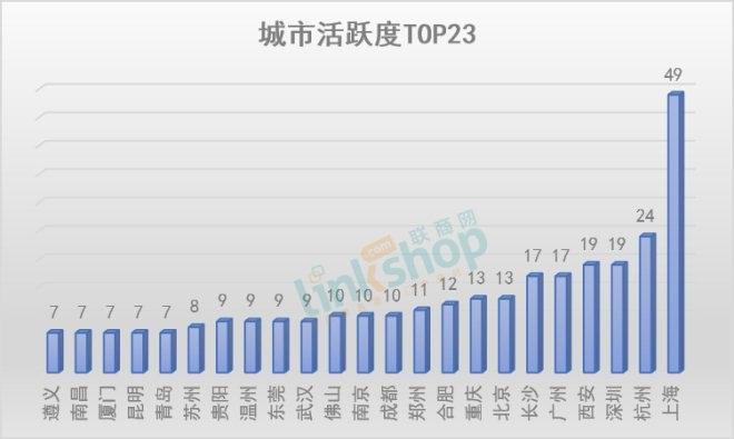 2019中国十大最具潜力都市圈公布
