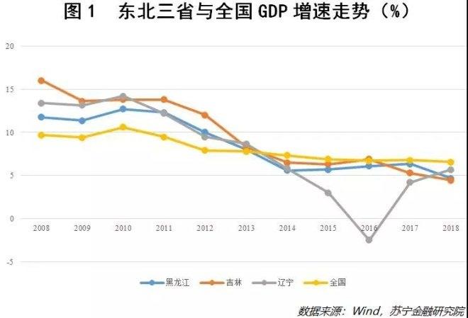 http://www.shangoudaohang.com/chuangtou/169332.html