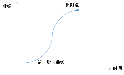 http://www.edaojz.cn/tiyujiankang/274341.html