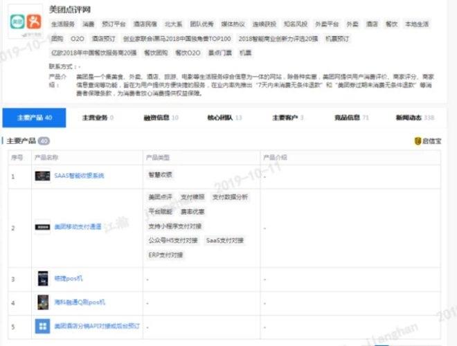 http://www.shangoudaohang.com/chukou/219304.html