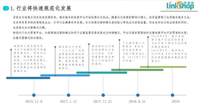 中国社交电商的困境和未来趋势