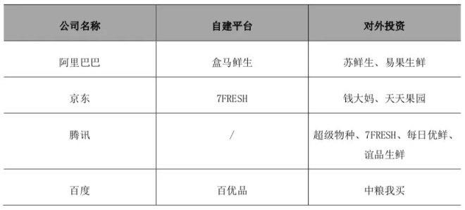 http://www.shangoudaohang.com/chuangtou/225759.html