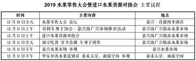 2019水果零售大会暨进口水果资源