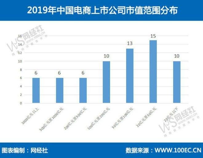 http://www.xqweigou.com/hangyeguancha/100008.html