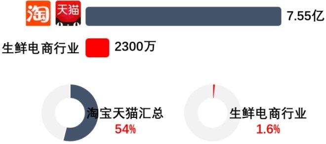 http://www.shangoudaohang.com/zhengce/292194.html