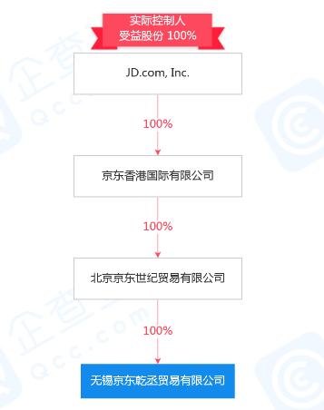 http://www.110tao.com/dianshangshuju/236517.html