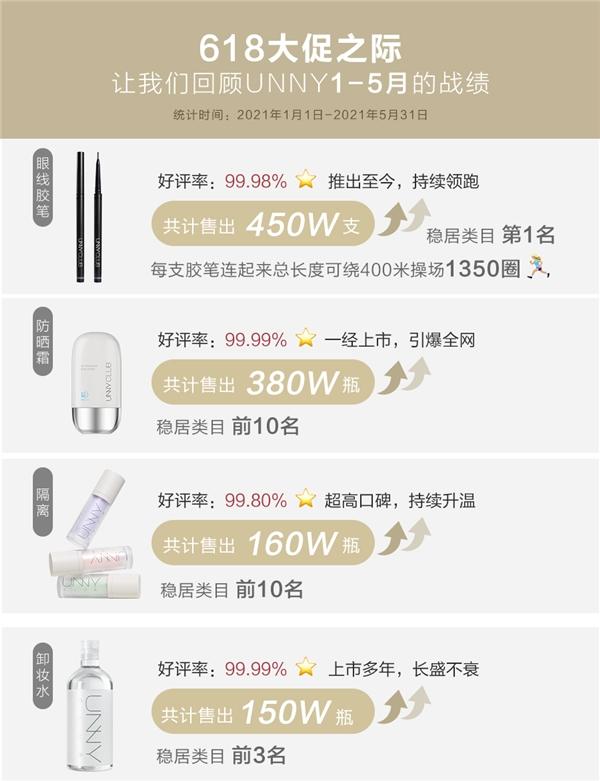 最好用的水乳套装排行_佩莱集团旗下品牌UNNY全新推出水乳套装系列产品