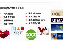 深圳商业地产考察报告(完整版)