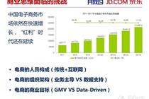 内部绝密PPT:揭秘京东大数据平台