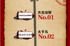 """图解:2014年""""双11""""六大类目交易额排名"""