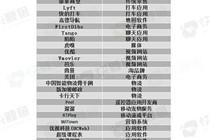 2014年马云和阿里的购物清单