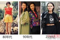 中国女性服饰30年惊人变化