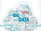 数据战争激烈来袭 数据应用作用大
