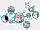 阿里创新业务 YunOS万物互联网战略发布
